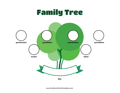 3 generation family tree template. spanish family tree project ...