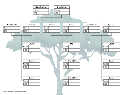 Family Tree With Cousins Template Gallery Template Design Ideas