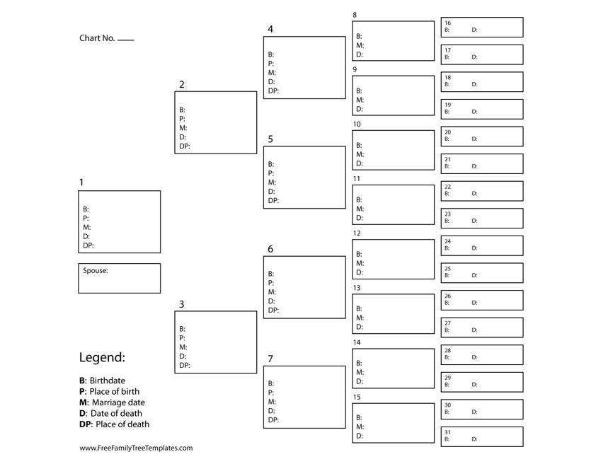 5 Generation Ancestor Chart Free Family Tree Templates