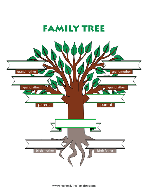 adoptive family tree template free family tree templates