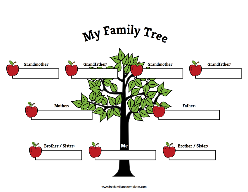 Family tree template for mac numbers