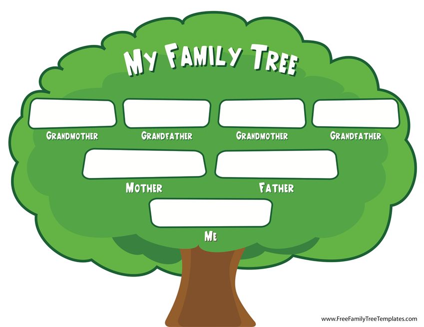 Family Tree for Kids – Free Family Tree Templates