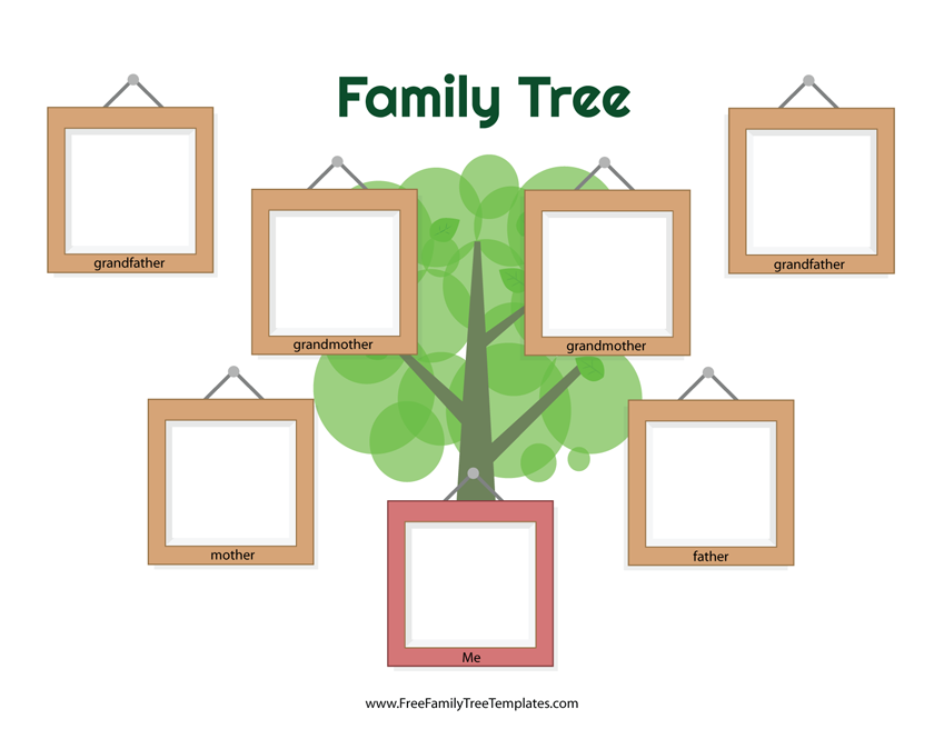 Picture frame family tree template free family tree for Picture of family tree template