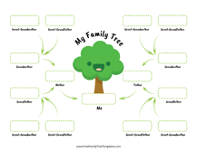 3 Generation Family Tree Template For Children